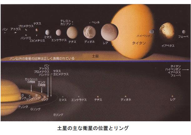 おもしろい宇宙の科学-画像190106