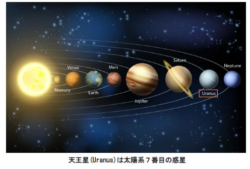 おもしろい宇宙の科学-画像190205