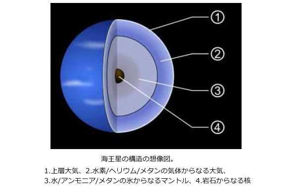 おもしろい宇宙の科学-画像190304