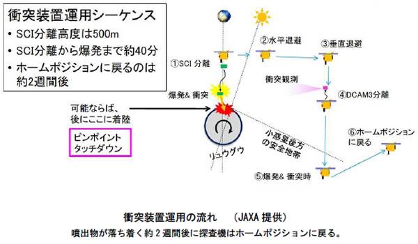 宇宙速報032004