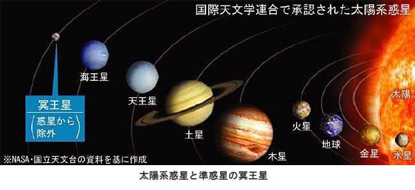 おもしろい宇宙の科学-画像190401