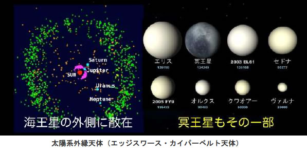 おもしろい宇宙の科学-画像190404
