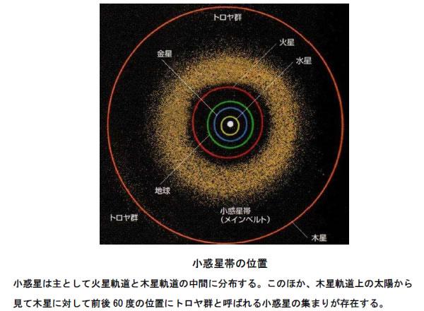 おもしろい宇宙の科学-画像190501