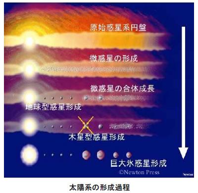 おもしろい宇宙の科学-画像190502