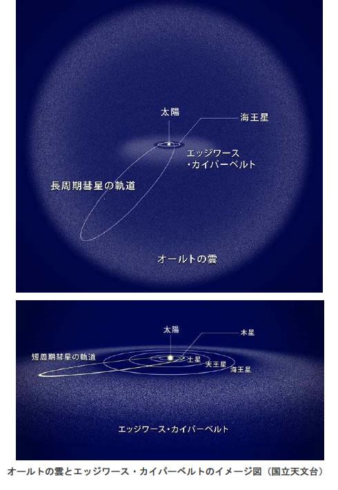 おもしろい宇宙の科学-画像190603