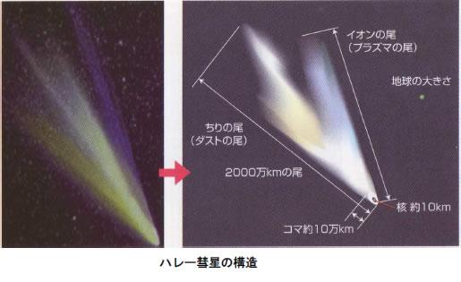 おもしろい宇宙の科学-画像190604