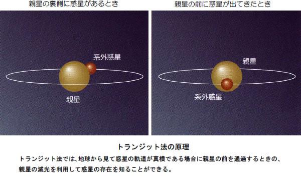 おもしろい宇宙の科学-画像190704