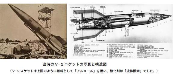 おもしろいロケットの科学-画像190901