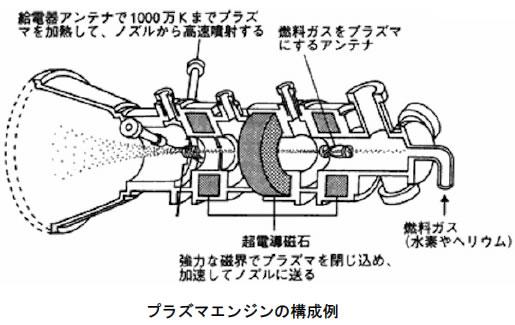 おもしろいロケットの科学-画像191005
