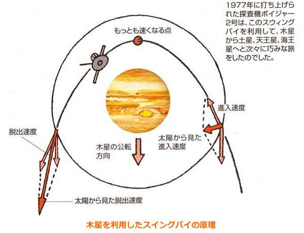 おもしろいロケットの科学-画像200204