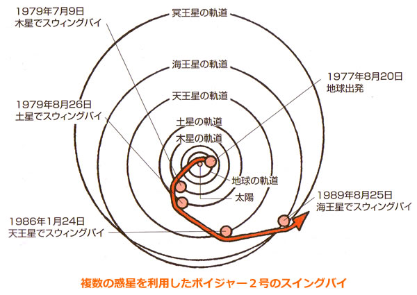 おもしろいロケットの科学-画像200205