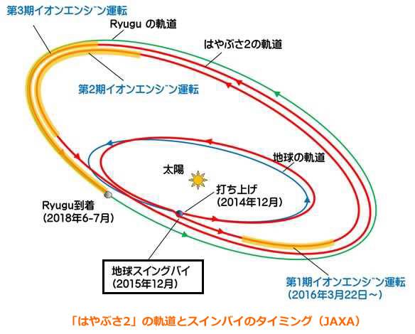 おもしろいロケットの科学-画像200206