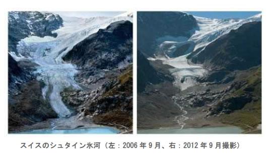 地球温暖化と温室効果ガスの検証-画像200704