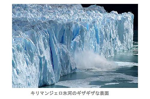 地球温暖化と温室効果ガスの検証-画像200709