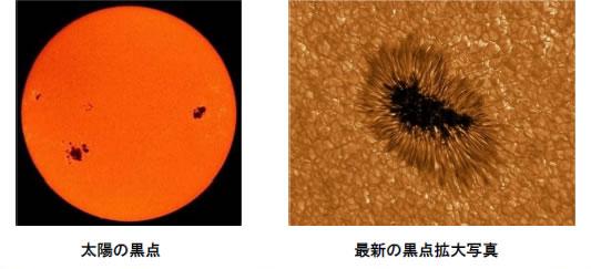 地球温暖化と温室効果ガスの検証-画像201002