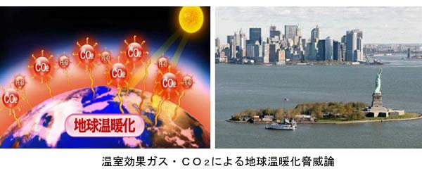 地球温暖化と温室効果ガスの検証-画像210601