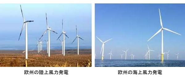 地球温暖化と温室効果ガスの検証-画像210608