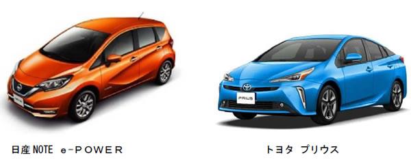 次世代自動車の検証-画像210702
