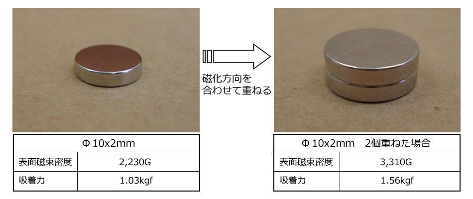永久磁石・磁気応用製品   各種...